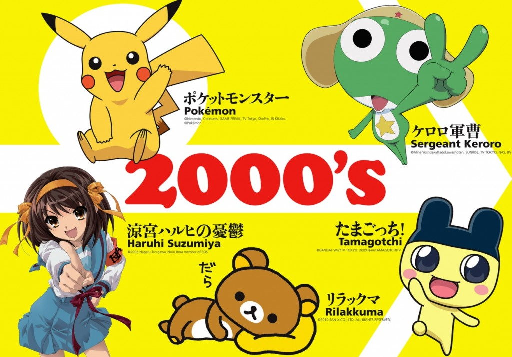 Characters many have grown up with as a result of their popularity across the world.
