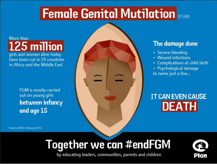 the medical aspects of female genital mutilation Introduction as part of their mission to the entire world, seventh-day adventists have a firm commitment to provide health care that preserves and restores.