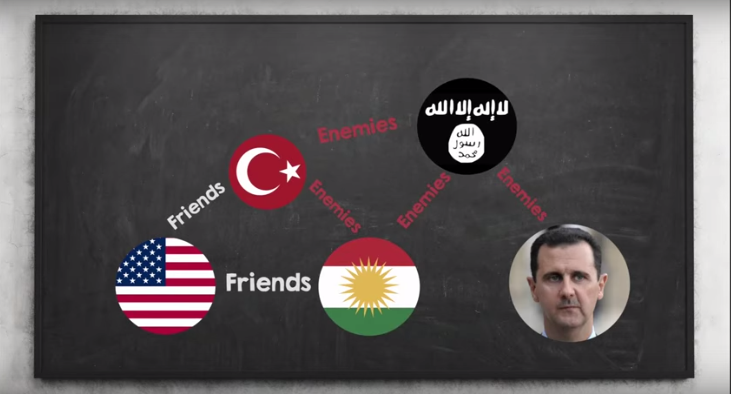 "Screenshot from BBC's ""Who's fighting whom in Syria? Explained in 90 seconds"" video"