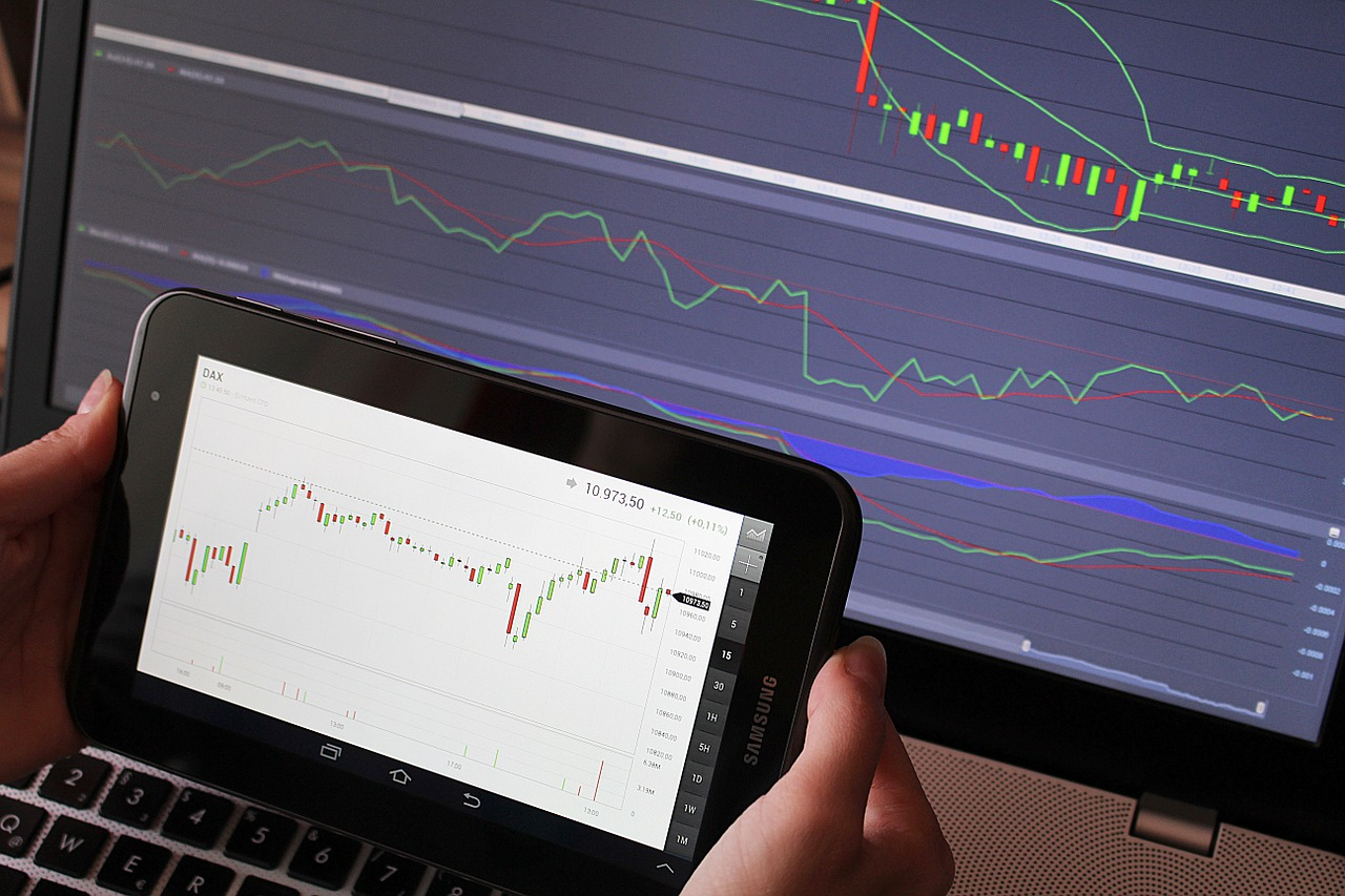 Everything about forex trading