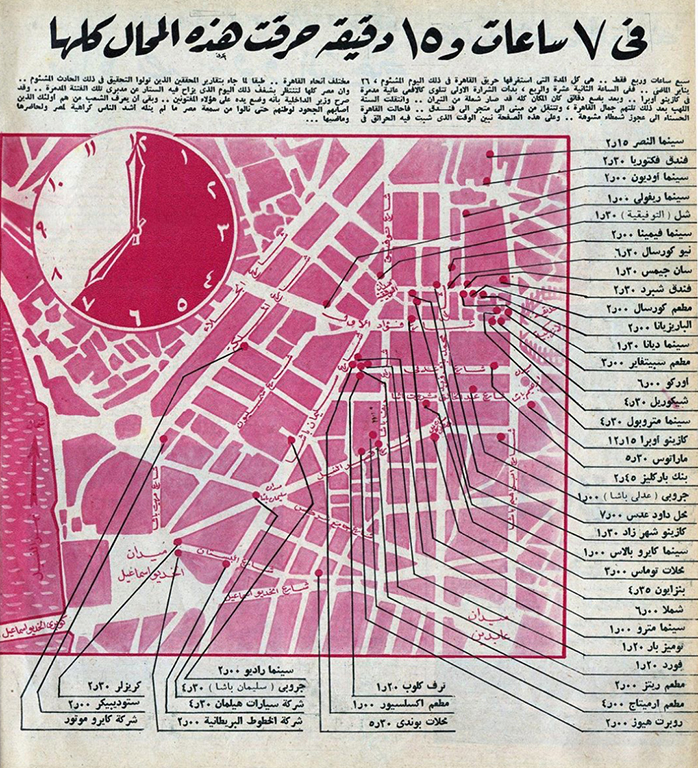 Vintage Maps of Egypt